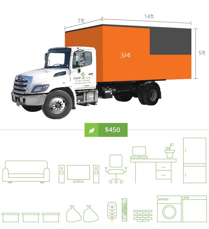Truck Size C